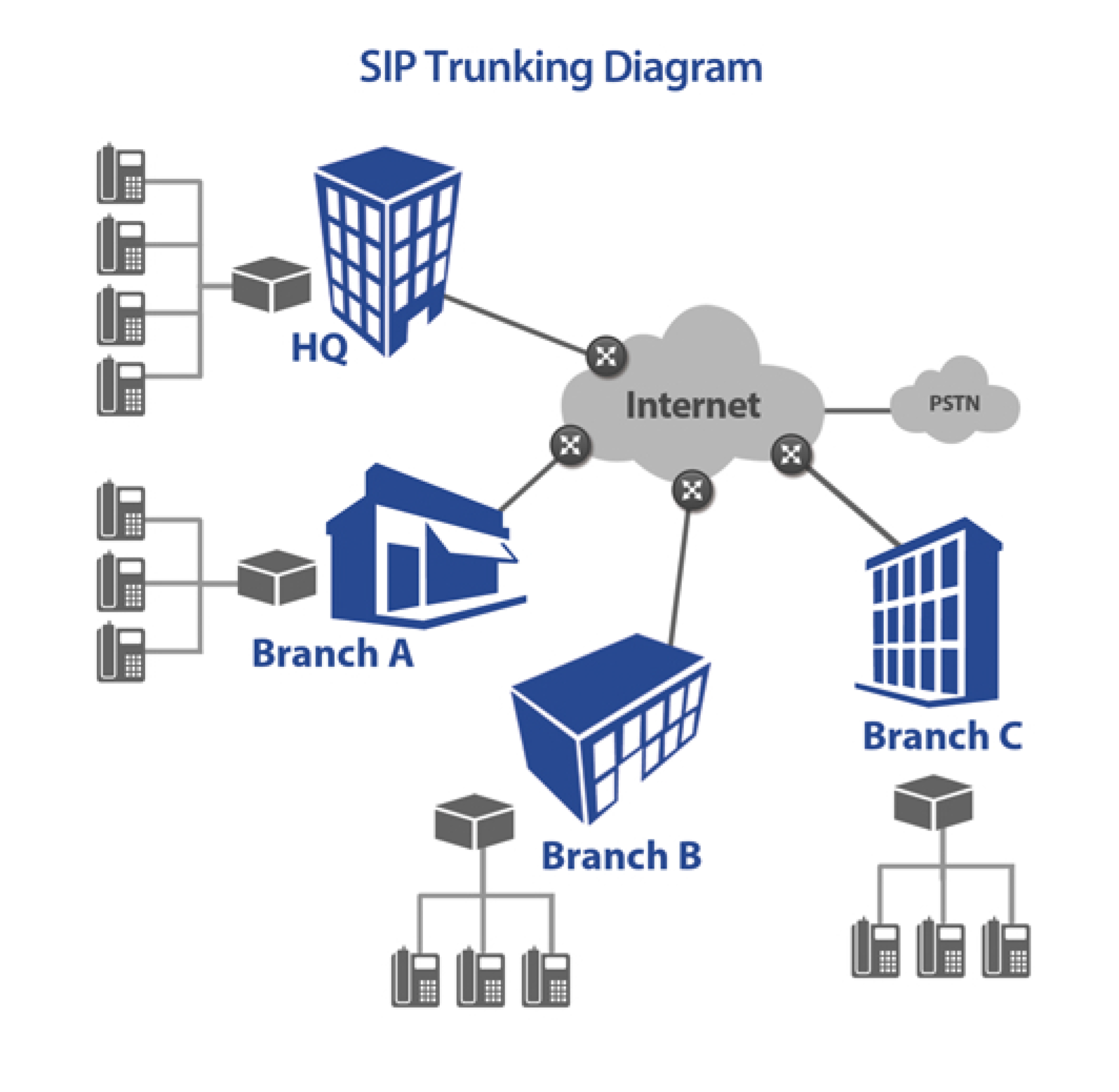 Sip-trunking-la-gi.png