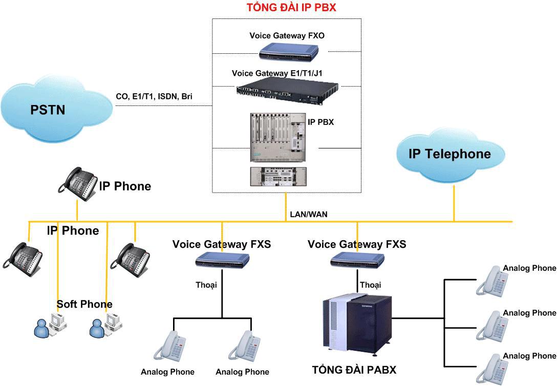 cho-thue-tong-dai-IP.png