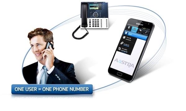 chuye-doi-he-thong-dien-thoai-Analog-sang-VoIP.jpg