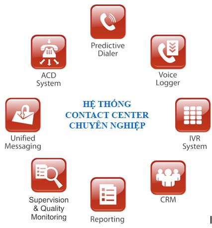 nang-cap-he-thong-tong-dai-Contact-Center.jpg