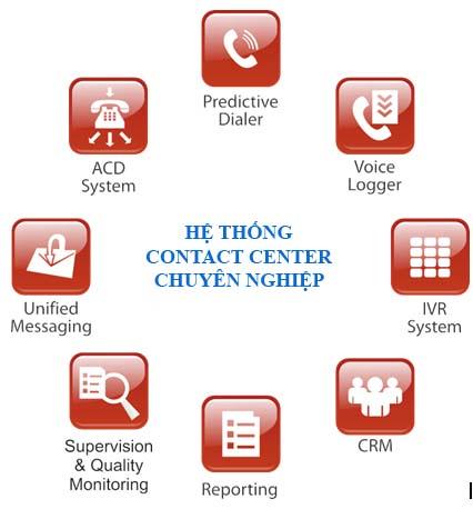 nang-cap-he-thong-tong-dai-Contact-Center.jpg